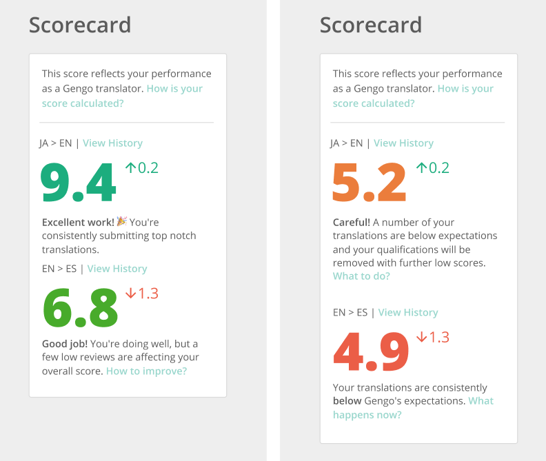 multiple-lp-scorecard.png